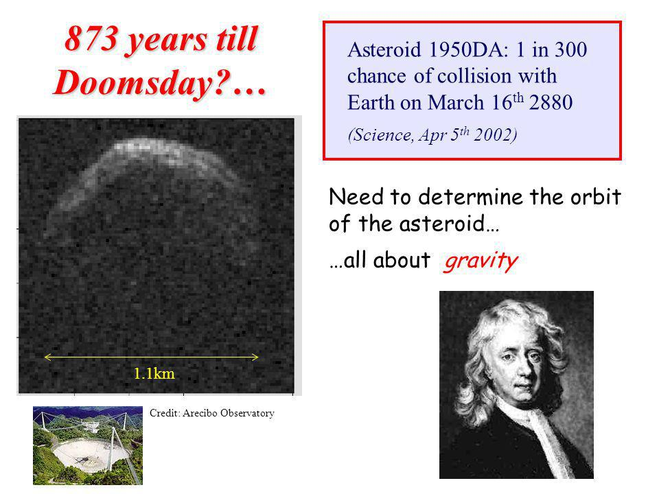 873 years till Doomsday?… Credit: Arecibo Observatory Asteroid 1950DA: 1 in 300 chance of collision with Earth on March 16 th 2880 (Science, Apr 5 th 2002) 1.1km Need to determine the orbit of the asteroid… …all about gravity