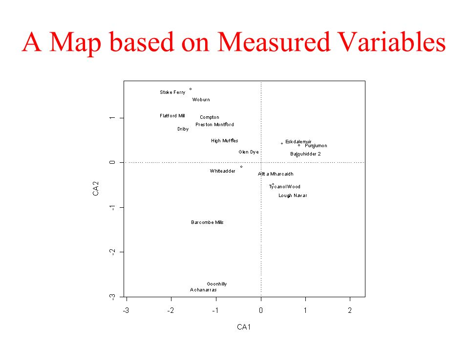 A Map based on Measured Variables