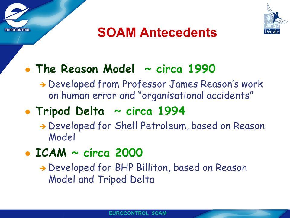 EUROCONTROL SOAM SOAM Antecedents l The Reason Model ~ circa 1990 è Developed from Professor James Reasons work on human error and organisational acci