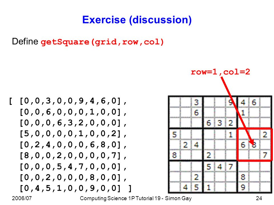 2006/07Computing Science 1P Tutorial 19 - Simon Gay24 Exercise (discussion) [ [0,0,3,0,0,9,4,6,0], [0,0,6,0,0,0,1,0,0], [0,0,0,6,3,2,0,0,0], [5,0,0,0,0,1,0,0,2], [0,2,4,0,0,0,6,8,0], [8,0,0,2,0,0,0,0,7], [0,0,0,5,4,7,0,0,0], [0,0,2,0,0,0,8,0,0], [0,4,5,1,0,0,9,0,0] ] Define getSquare(grid,row,col) row=1,col=2