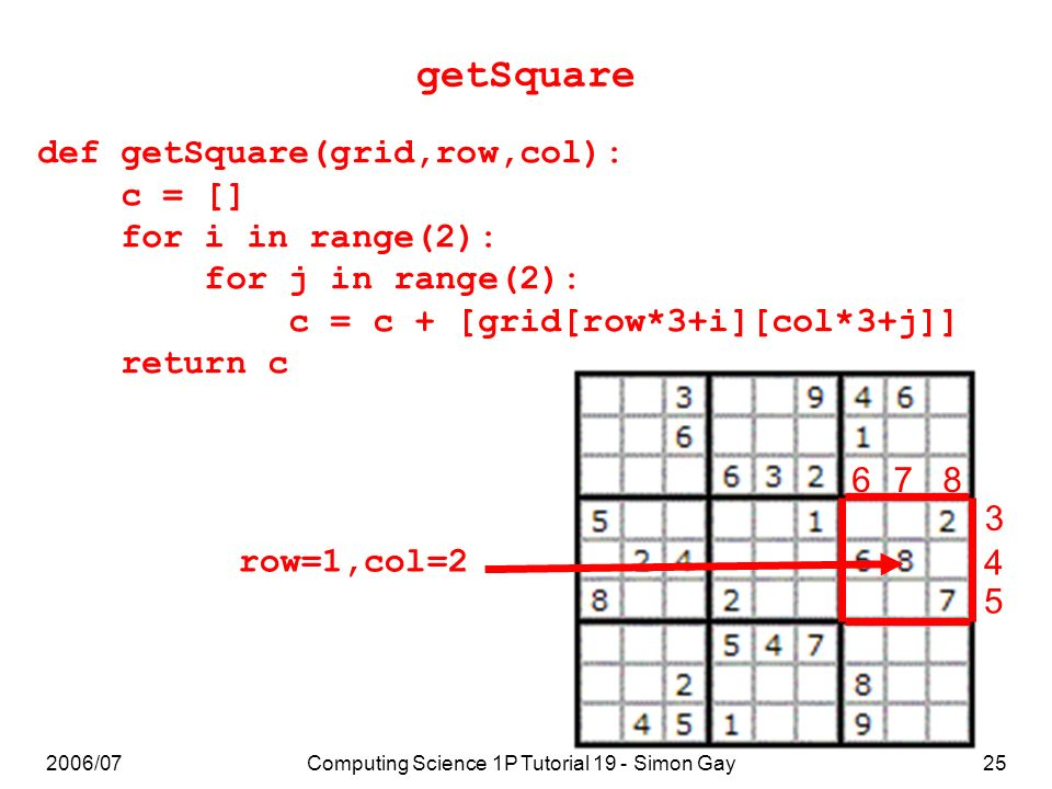 2006/07Computing Science 1P Tutorial 19 - Simon Gay25 getSquare def getSquare(grid,row,col): c = [] for i in range(2): for j in range(2): c = c + [grid[row*3+i][col*3+j]] return c row=1,col=2 678 3 4 5