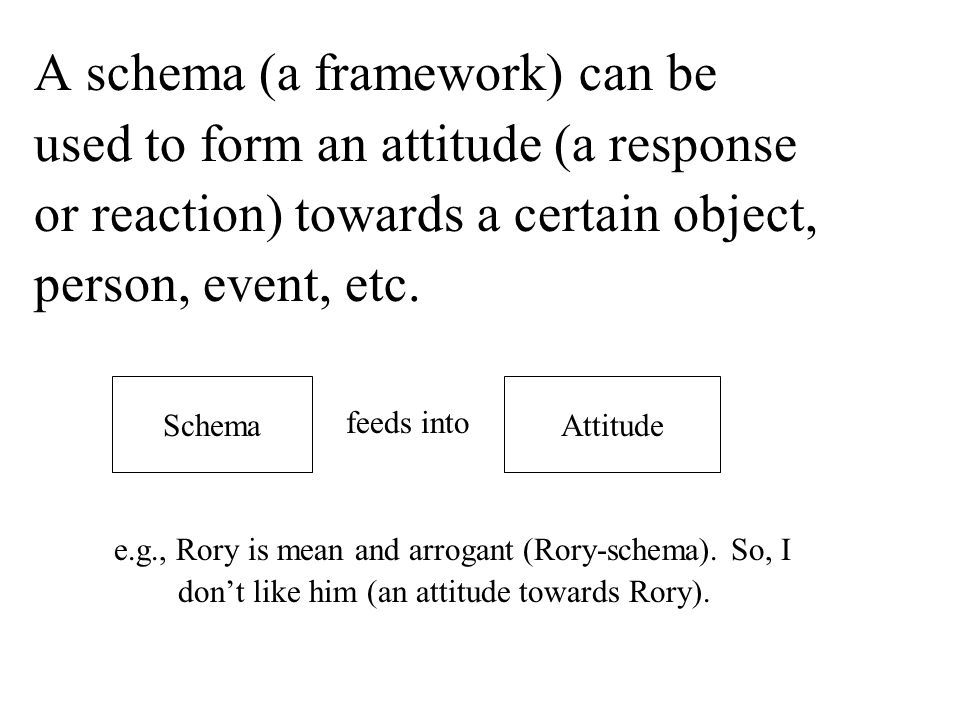 A schema (a framework) can be used to form an attitude (a response or reaction) towards a certain object, person, event, etc. feeds into e.g., Rory is
