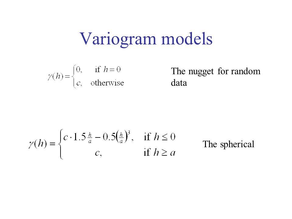 Variogram models The nugget for random data The spherical