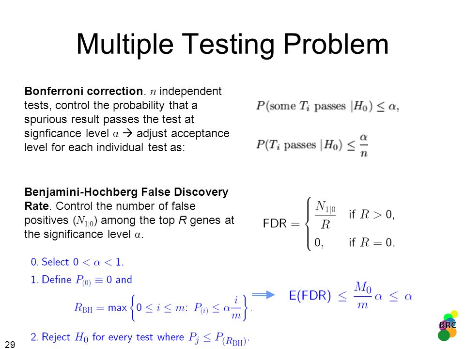 29 Multiple Testing Problem Bonferroni correction. n independent tests, control the probability that a spurious result passes the test at signficance