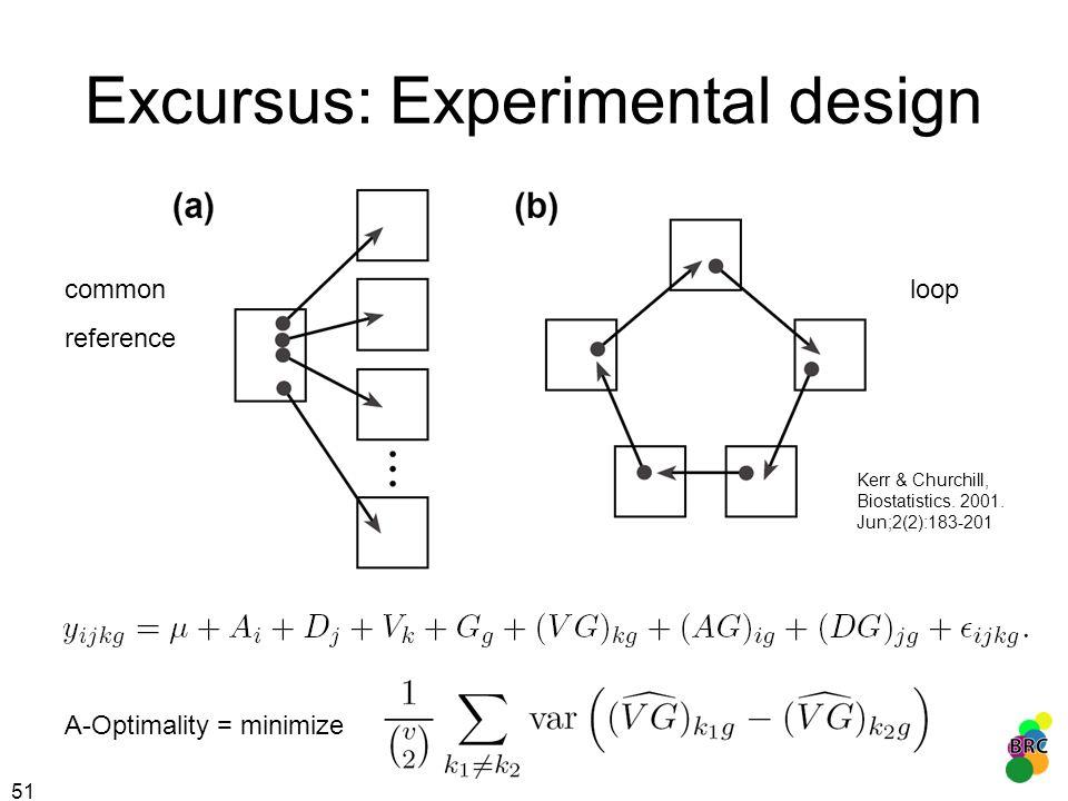51 Excursus: Experimental design A-Optimality = minimize Kerr & Churchill, Biostatistics. 2001. Jun;2(2):183-201 common reference loop