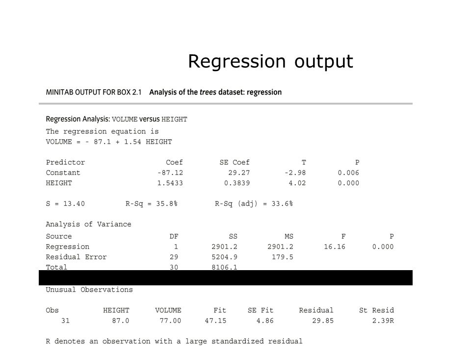Regression output