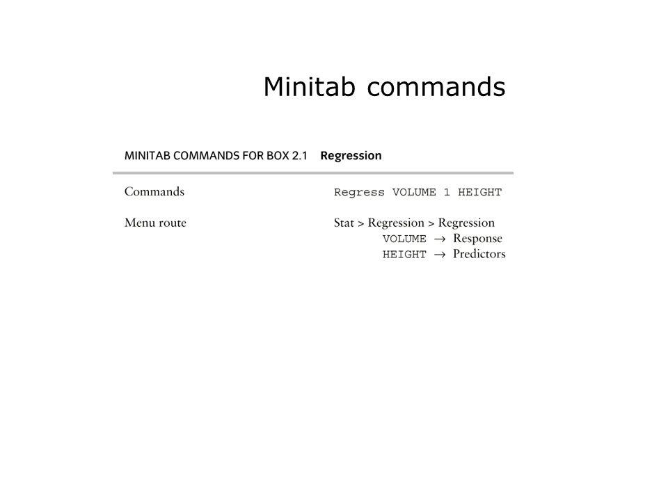 Minitab commands