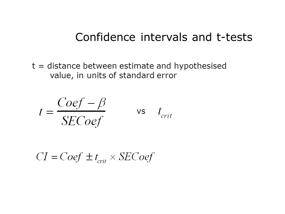 t = distance between estimate and hypothesised value, in units of standard error vs Confidence intervals and t-tests