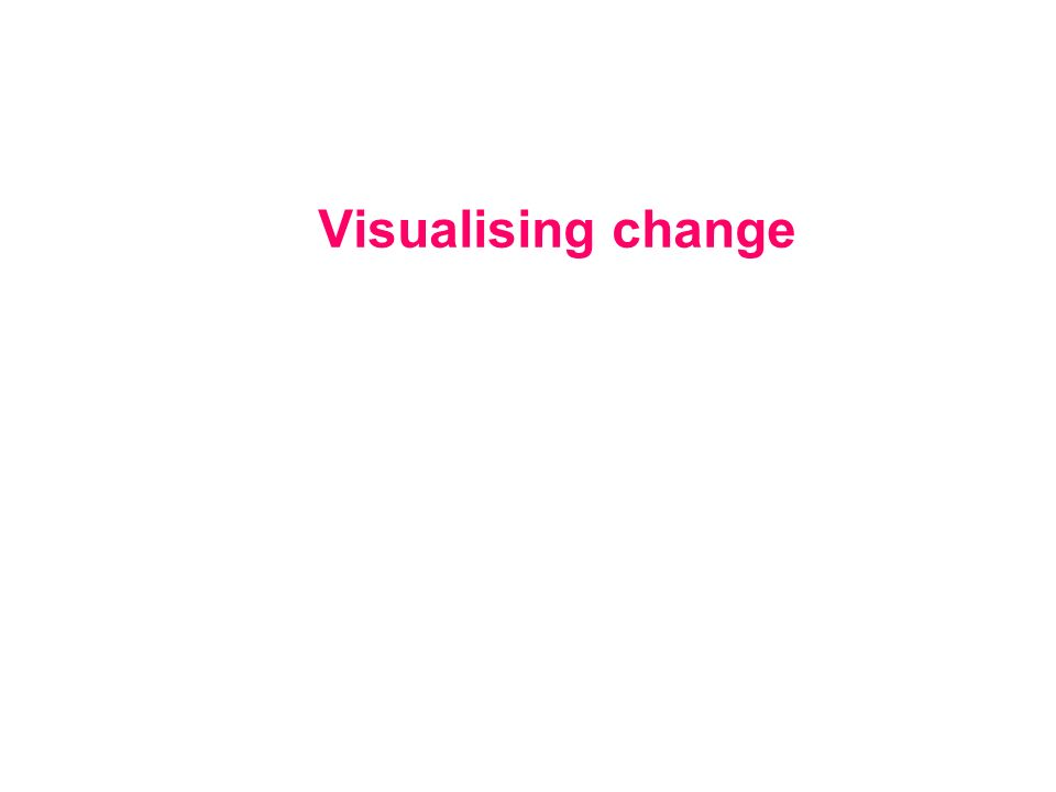 Visualising change
