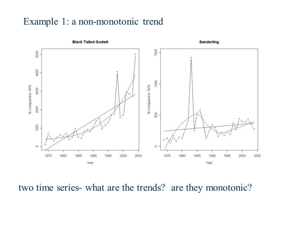 two time series- what are the trends are they monotonic Example 1: a non-monotonic trend