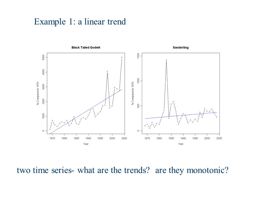 two time series- what are the trends? are they monotonic? Example 1: a linear trend