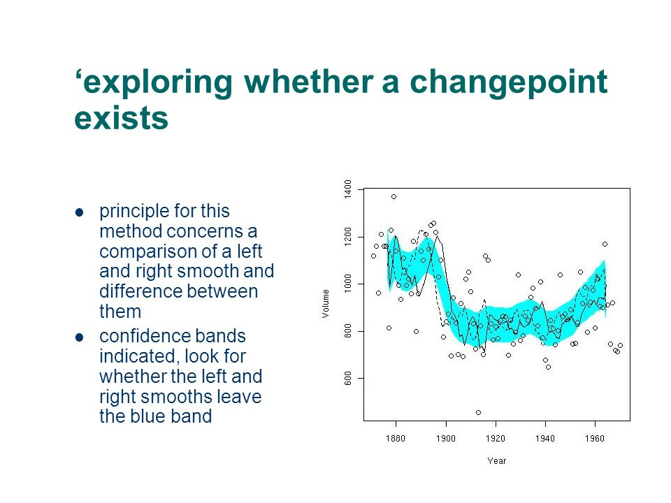 exploring whether a changepoint exists principle for this method concerns a comparison of a left and right smooth and difference between them confiden