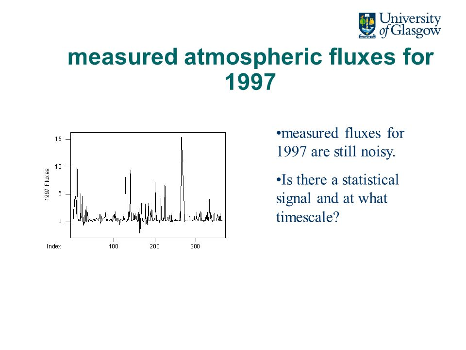 measured atmospheric fluxes for 1997 measured fluxes for 1997 are still noisy. Is there a statistical signal and at what timescale?