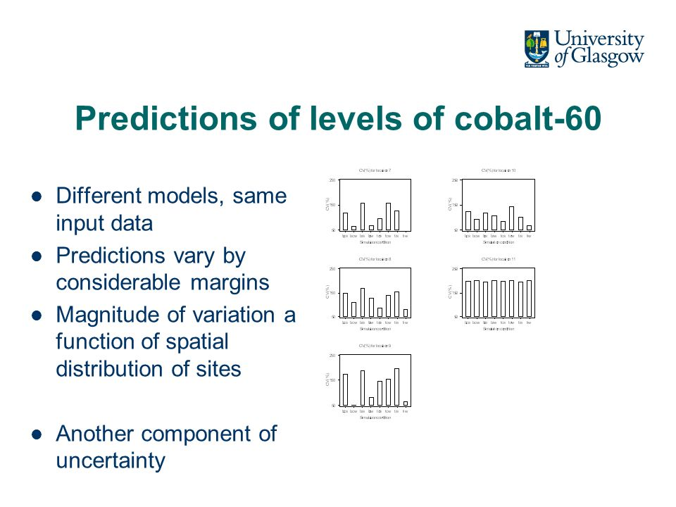 Predictions of levels of cobalt-60 Different models, same input data Predictions vary by considerable margins Magnitude of variation a function of spatial distribution of sites Another component of uncertainty