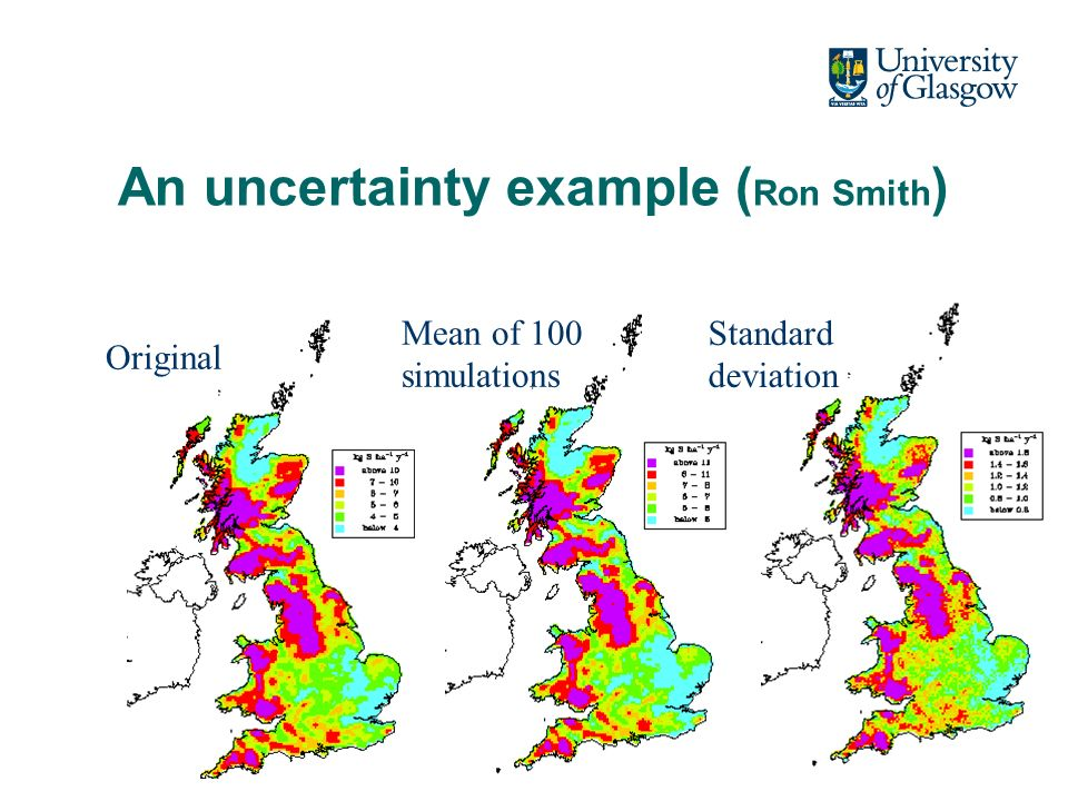 An uncertainty example ( Ron Smith ) Original Mean of 100 simulations Standard deviation