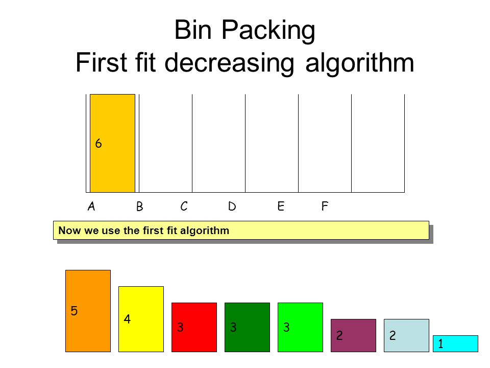 2 33 Bin Packing First fit decreasing algorithm 1 2 A B C D E F Now we use the first fit algorithm 5 4 3 6