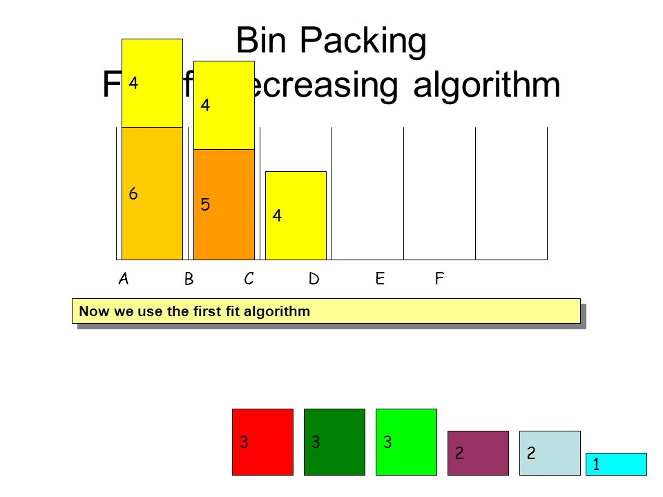 2 33 Bin Packing First fit decreasing algorithm 1 6 2 A B C D E F Now we use the first fit algorithm 5 4 4 3 4