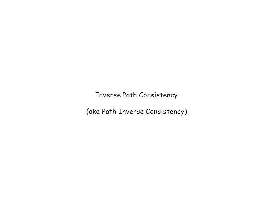 Path Inverse Consistency (PIC aka IPC)Debruyne & Bessiere Note: similar to PC but deletes values rather than adds tuples!