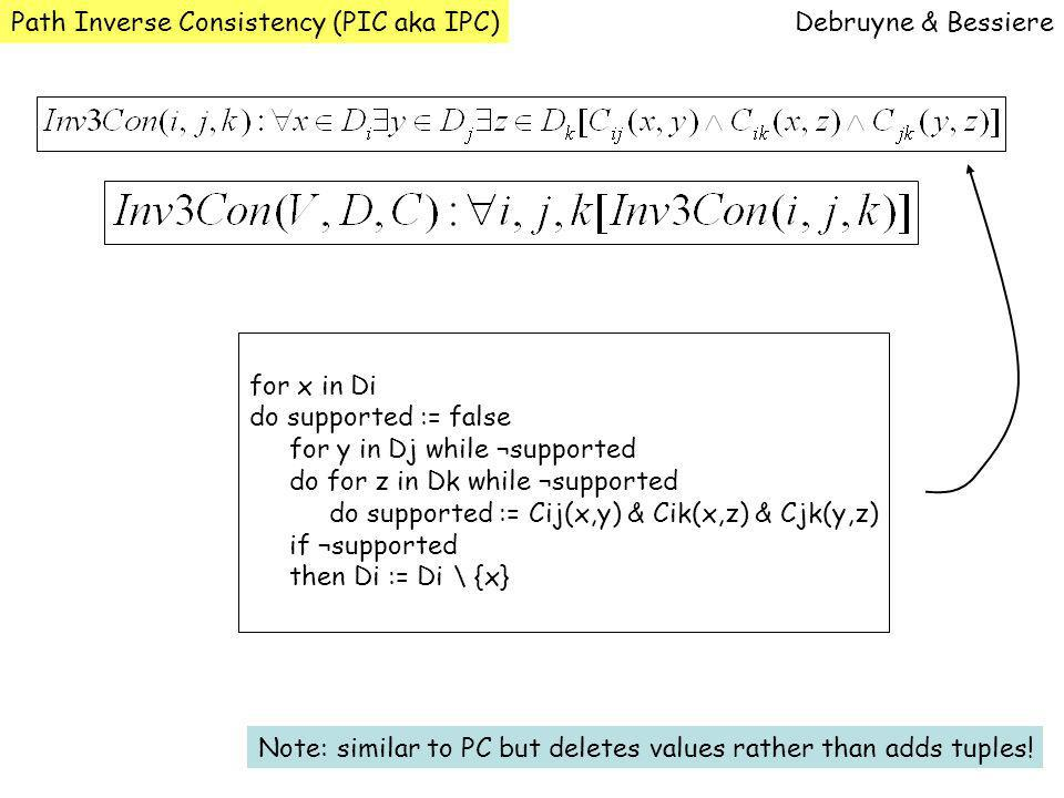 Path Inverse Consistency (PIC aka IPC)Debruyne & Bessiere Note: similar to PC but deletes values rather than adds tuples.