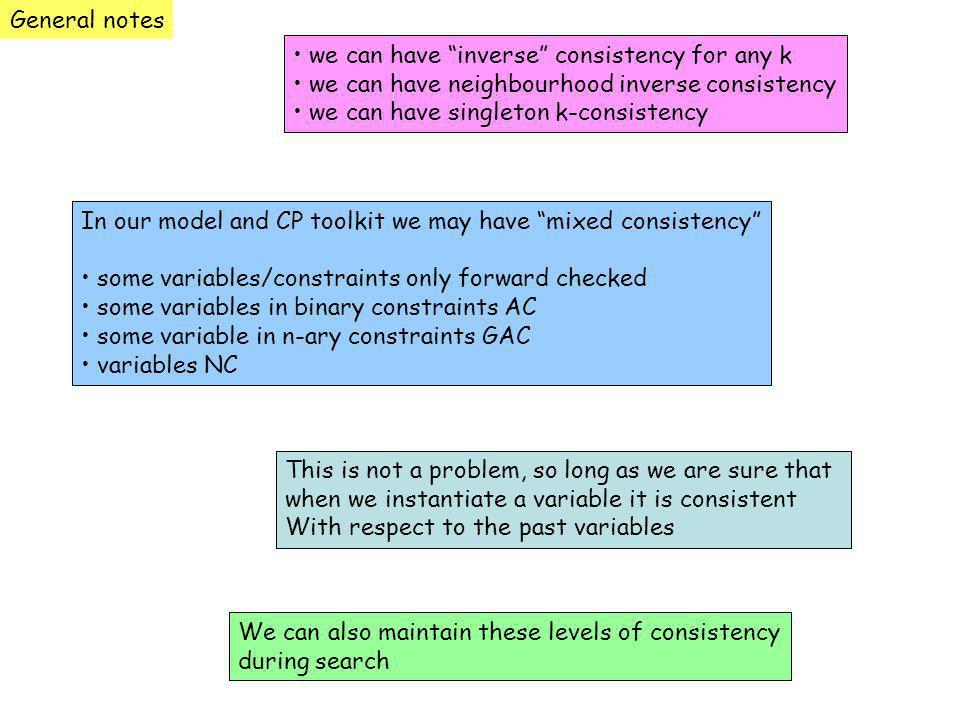 General notes we can have inverse consistency for any k we can have neighbourhood inverse consistency we can have singleton k-consistency In our model