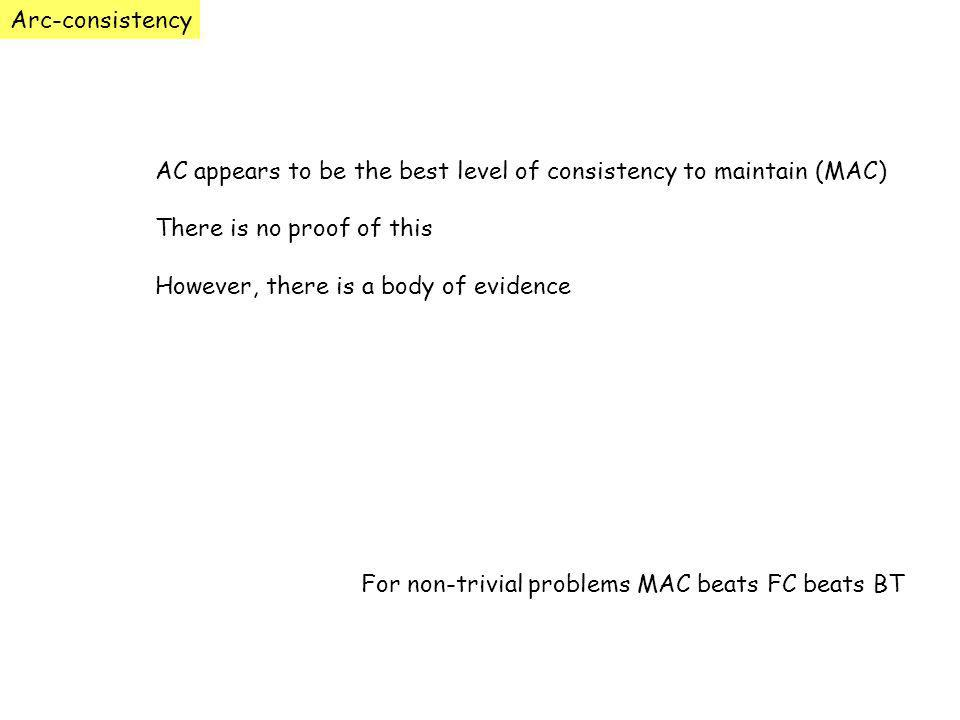 Arc-consistency AC appears to be the best level of consistency to maintain (MAC) There is no proof of this However, there is a body of evidence For non-trivial problems MAC beats FC beats BT