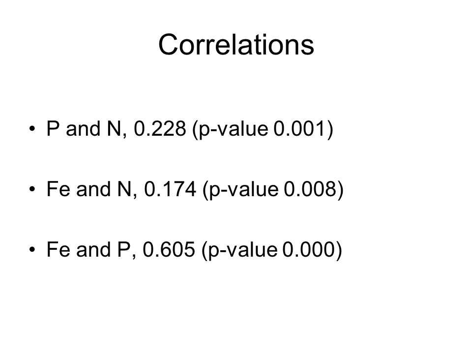 Correlations P and N, 0.228 (p-value 0.001) Fe and N, 0.174 (p-value 0.008) Fe and P, 0.605 (p-value 0.000)