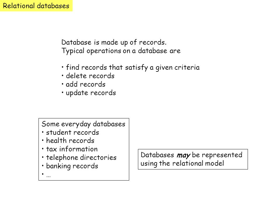 Relational databases Database is made up of records. Typical operations on a database are find records that satisfy a given criteria delete records ad