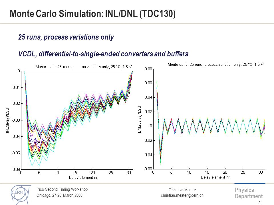 Physics Department Christian Mester christian.mester@cern.ch 13 Pico-Second Timing Workshop Chicago, 27-28 March 2008 Monte Carlo Simulation: INL/DNL