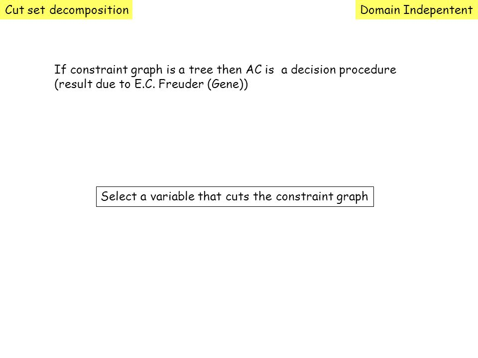 Cut set decomposition If constraint graph is a tree then AC is a decision procedure (result due to E.C. Freuder (Gene)) Select a variable that cuts th