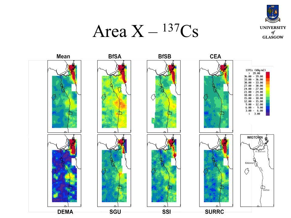 Area X – 137 Cs