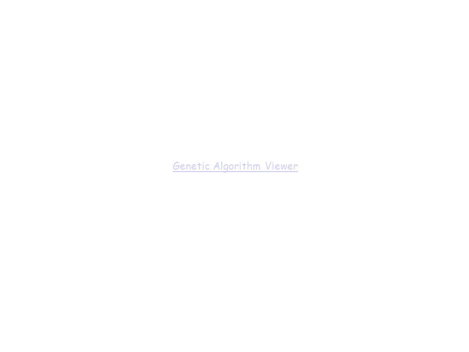 Genetic Algorithm Viewer