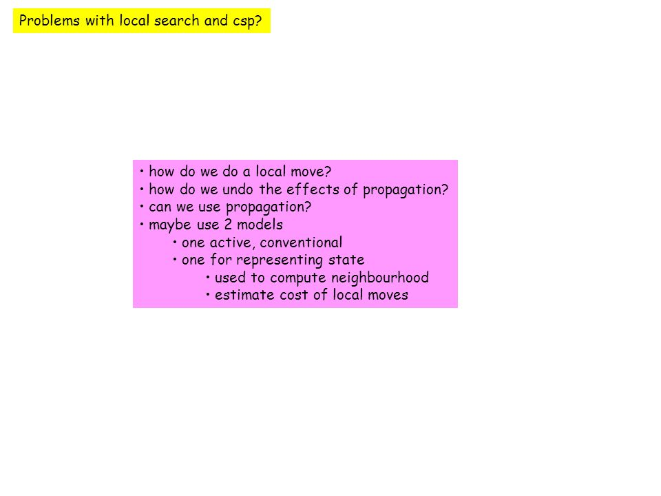 Problems with local search and csp. how do we do a local move.