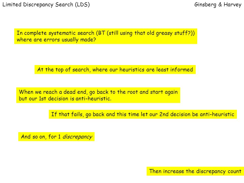 Limited Discrepancy Search (LDS)Ginsberg & Harvey In complete systematic search (BT (still using that old greasy stuff )) where are errors usually made.