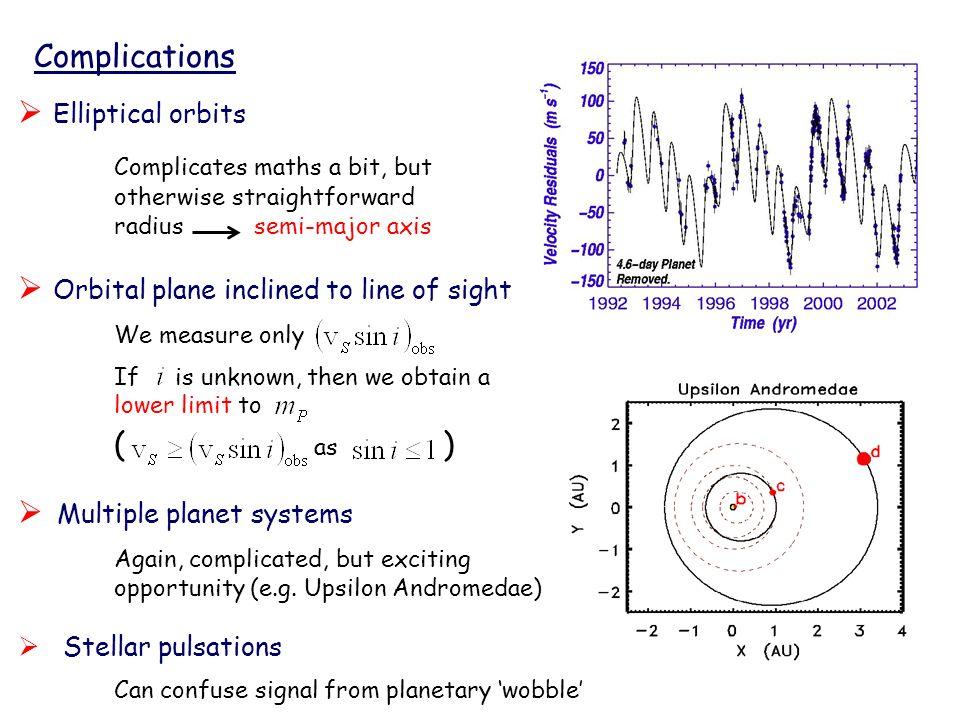 Summary: Doppler Wobble method Stellar spectrum Velocity of stellar wobble Stellar temperature Luminosity Orbital period + Orbital radius Planet mass