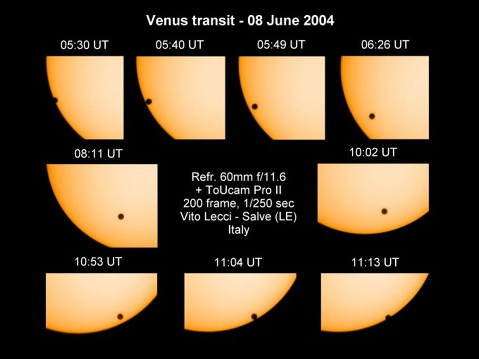 Transit of Mercury: May 7 th 2003 In recent years a growing number of exoplanets have been detected via transits = temporary drop in brightness of par