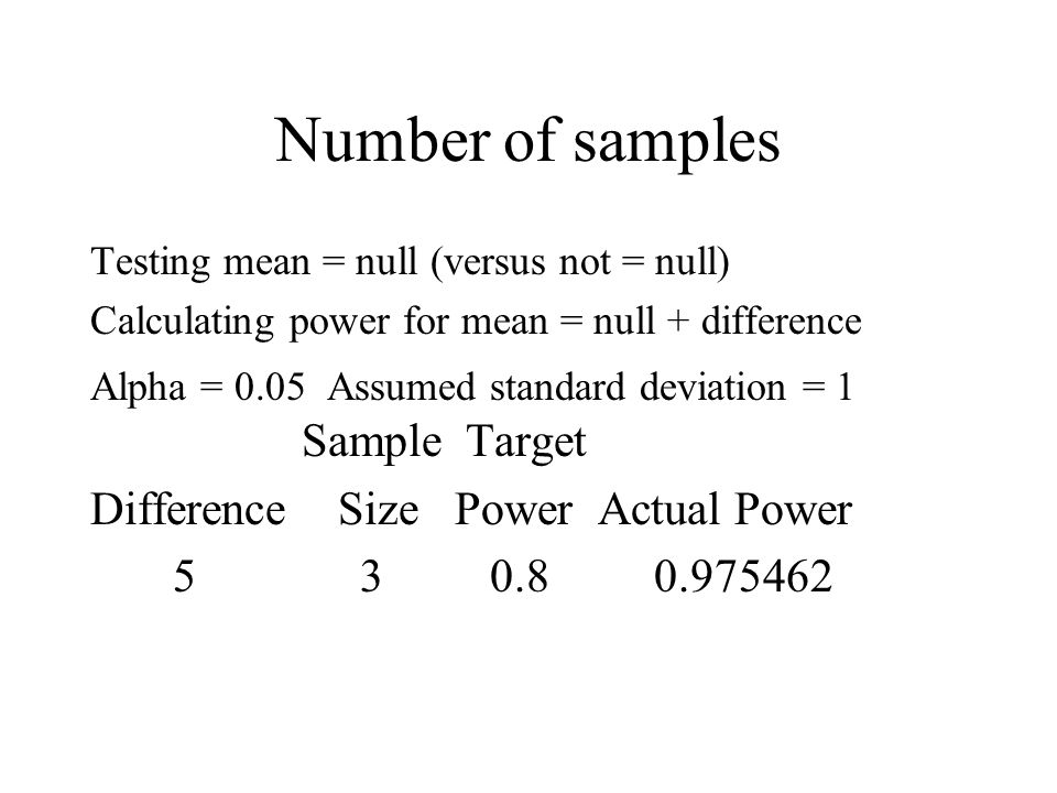 Number of samples Testing mean = null (versus not = null) Calculating power for mean = null + difference Alpha = 0.05 Assumed standard deviation = 1 Sample Target Difference Size Power Actual Power