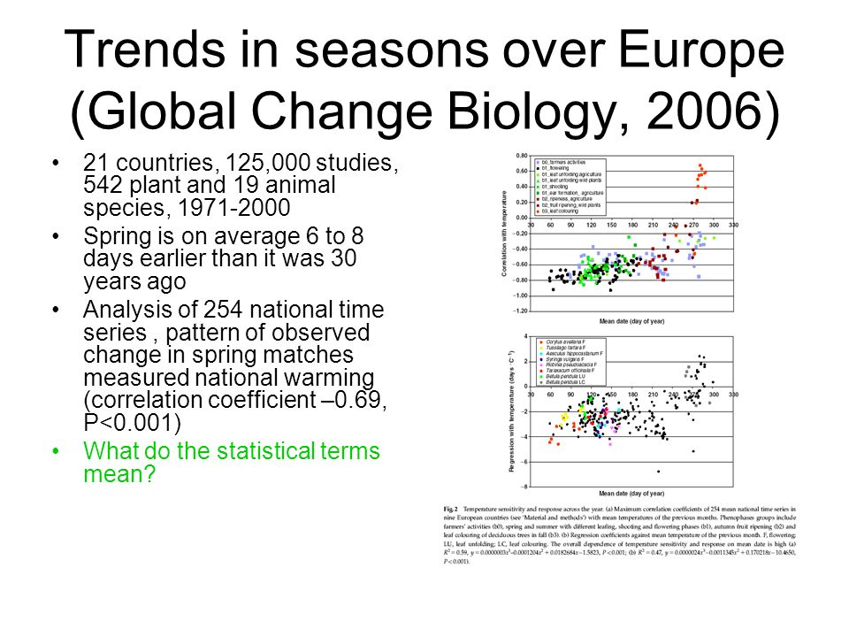 Trends in seasons over Europe (Global Change Biology, 2006) 21 countries, 125,000 studies, 542 plant and 19 animal species, 1971-2000 Spring is on average 6 to 8 days earlier than it was 30 years ago Analysis of 254 national time series, pattern of observed change in spring matches measured national warming (correlation coefficient –0.69, P<0.001) What do the statistical terms mean