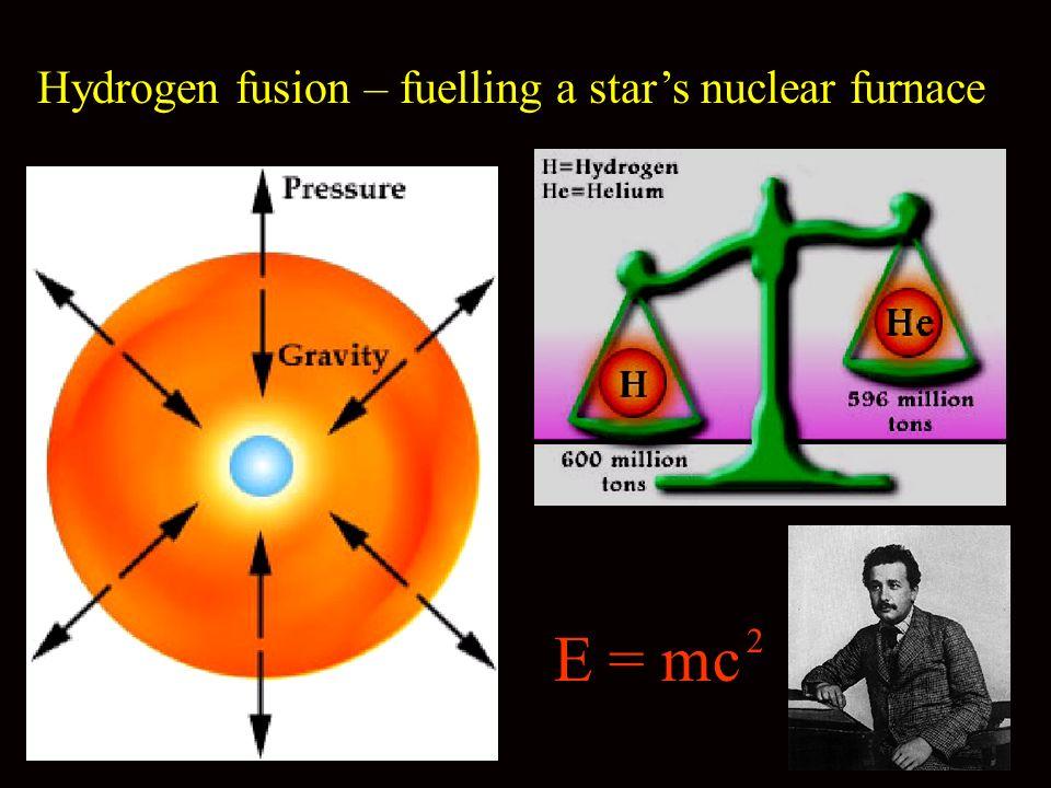 Hydrogen fusion – fuelling a stars nuclear furnace E = mc 2