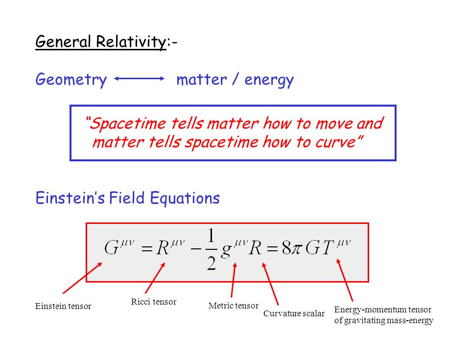 General Relativity:- Geometry matter / energy Spacetime tells matter how to move and matter tells spacetime how to curve Einsteins Field Equations Ein