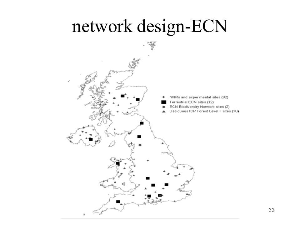 22 network design-ECN