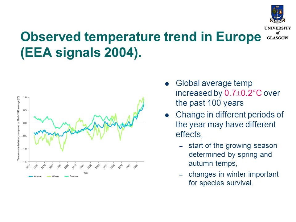 Observed temperature trend in Europe (EEA signals 2004). Global average temp increased by 0.7 0.2°C over the past 100 years Change in different period