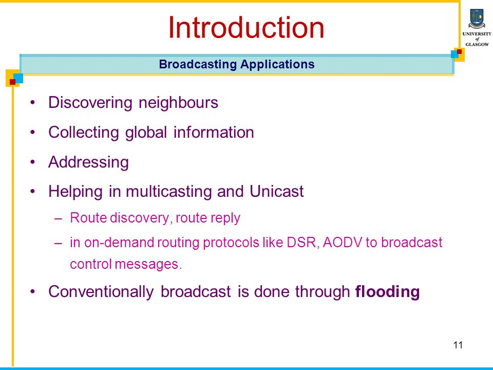 11 Introduction Discovering neighbours Collecting global information Addressing Helping in multicasting and Unicast –Route discovery, route reply –in on-demand routing protocols like DSR, AODV to broadcast control messages.