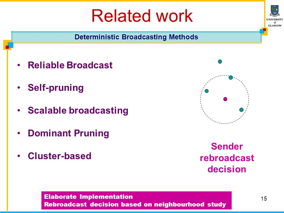 15 Related work Reliable Broadcast Self-pruning Scalable broadcasting Dominant Pruning Cluster-based Deterministic Broadcasting Methods Sender rebroad