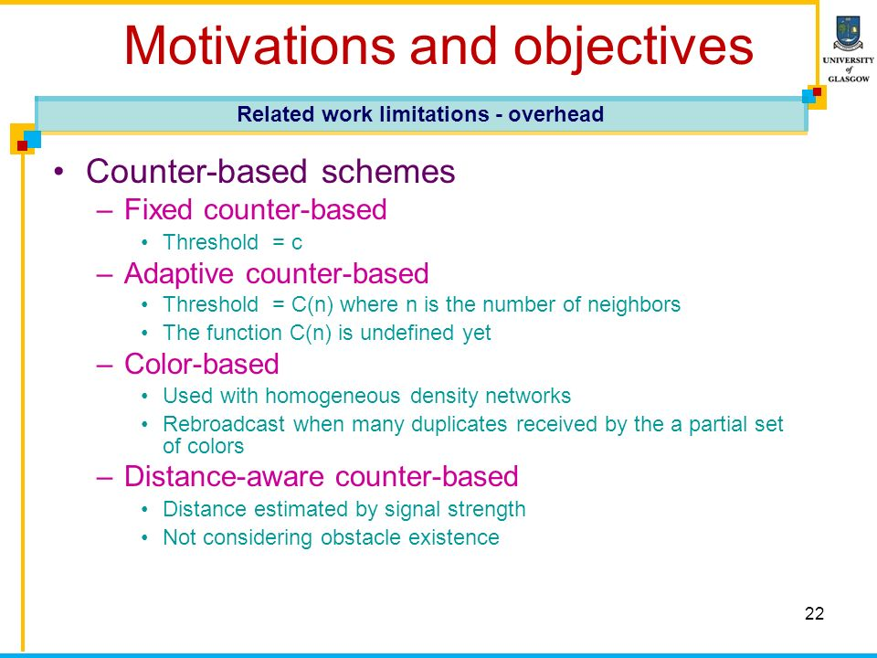 22 Motivations and objectives Counter-based schemes –Fixed counter-based Threshold = c –Adaptive counter-based Threshold = C(n) where n is the number of neighbors The function C(n) is undefined yet –Color-based Used with homogeneous density networks Rebroadcast when many duplicates received by the a partial set of colors –Distance-aware counter-based Distance estimated by signal strength Not considering obstacle existence Related work limitations - overhead