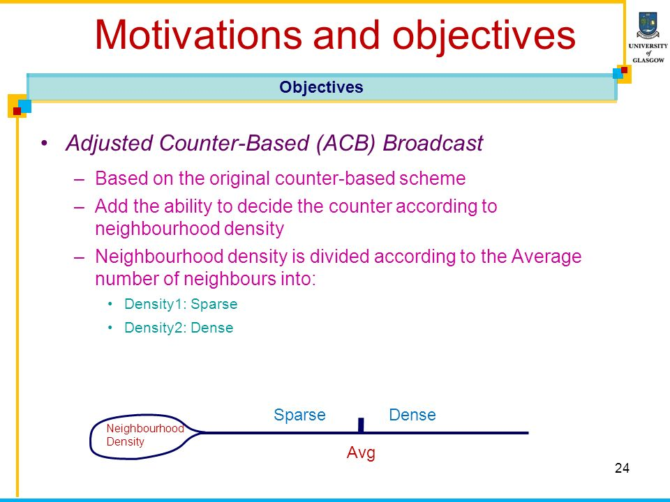 24 Motivations and objectives Adjusted Counter-Based (ACB) Broadcast –Based on the original counter-based scheme –Add the ability to decide the counter according to neighbourhood density –Neighbourhood density is divided according to the Average number of neighbours into: Density1: Sparse Density2: Dense Objectives Avg SparseDense Neighbourhood Density