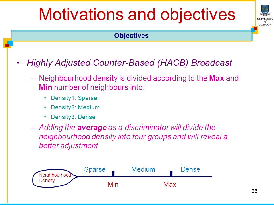 25 Motivations and objectives Highly Adjusted Counter-Based (HACB) Broadcast –Neighbourhood density is divided according to the Max and Min number of neighbours into: Density1: Sparse Density2: Medium Density3: Dense –Adding the average as a discriminator will divide the neighbourhood density into four groups and will reveal a better adjustment Objectives SparseDenseMedium MinMax Neighbourhood Density