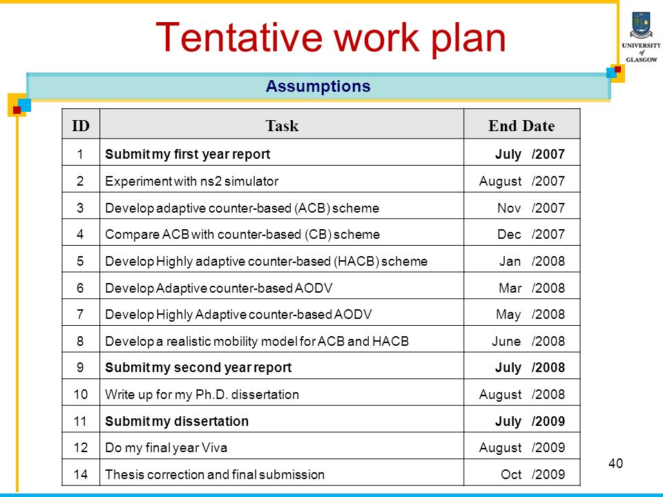 Tentative work plan 40 Assumptions IDTaskEnd Date 1Submit my first year reportJuly/2007 2Experiment with ns2 simulatorAugust/2007 3Develop adaptive counter-based (ACB) schemeNov/2007 4Compare ACB with counter-based (CB) schemeDec/2007 5Develop Highly adaptive counter-based (HACB) schemeJan/2008 6Develop Adaptive counter-based AODVMar/2008 7Develop Highly Adaptive counter-based AODVMay/2008 8Develop a realistic mobility model for ACB and HACBJune/2008 9Submit my second year reportJuly/ Write up for my Ph.D.