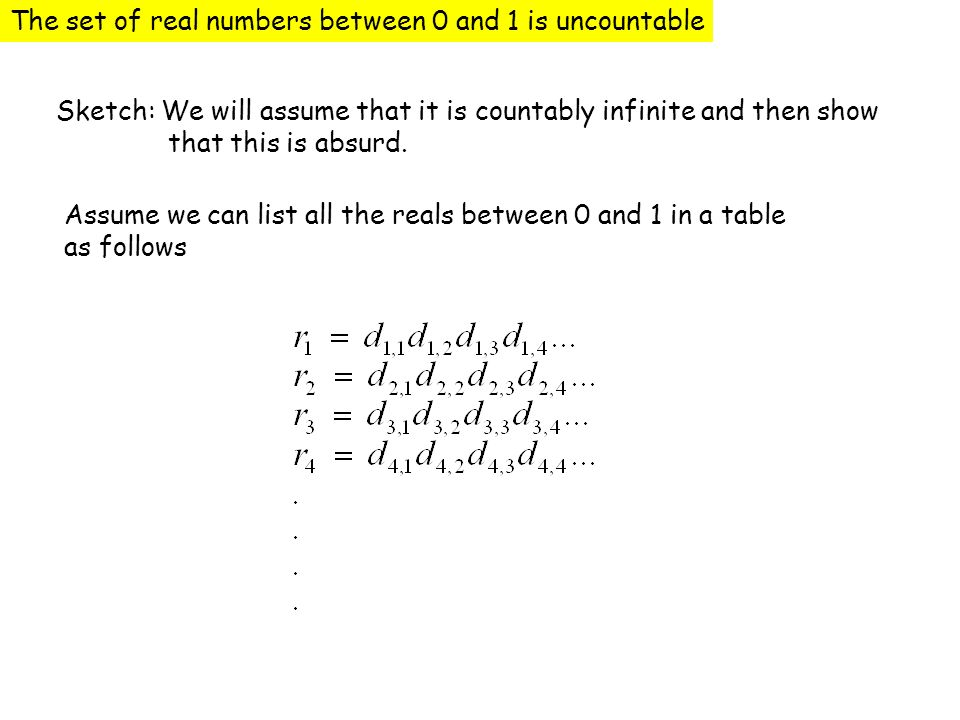 The set of real numbers between 0 and 1 is uncountable We can now produce a new number that is not in our table Where