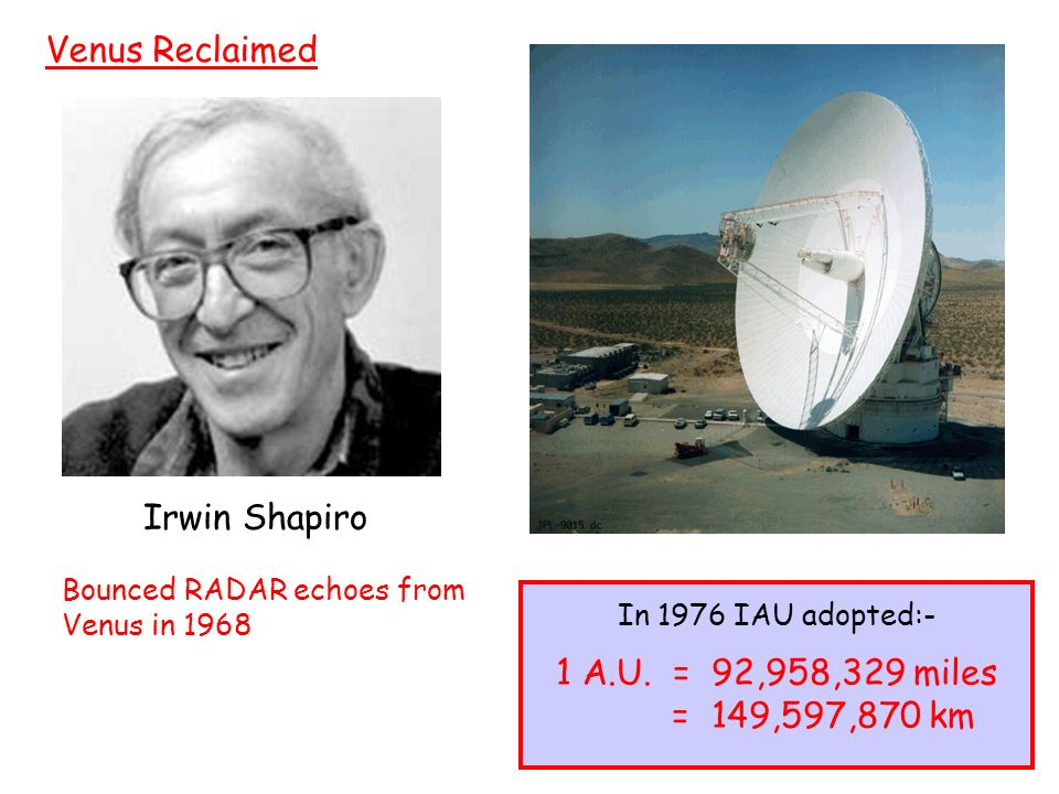 Captain James Cook Venus Reclaimed Irwin Shapiro Bounced RADAR echoes from Venus in 1968 In 1976 IAU adopted:- 1 A.U.
