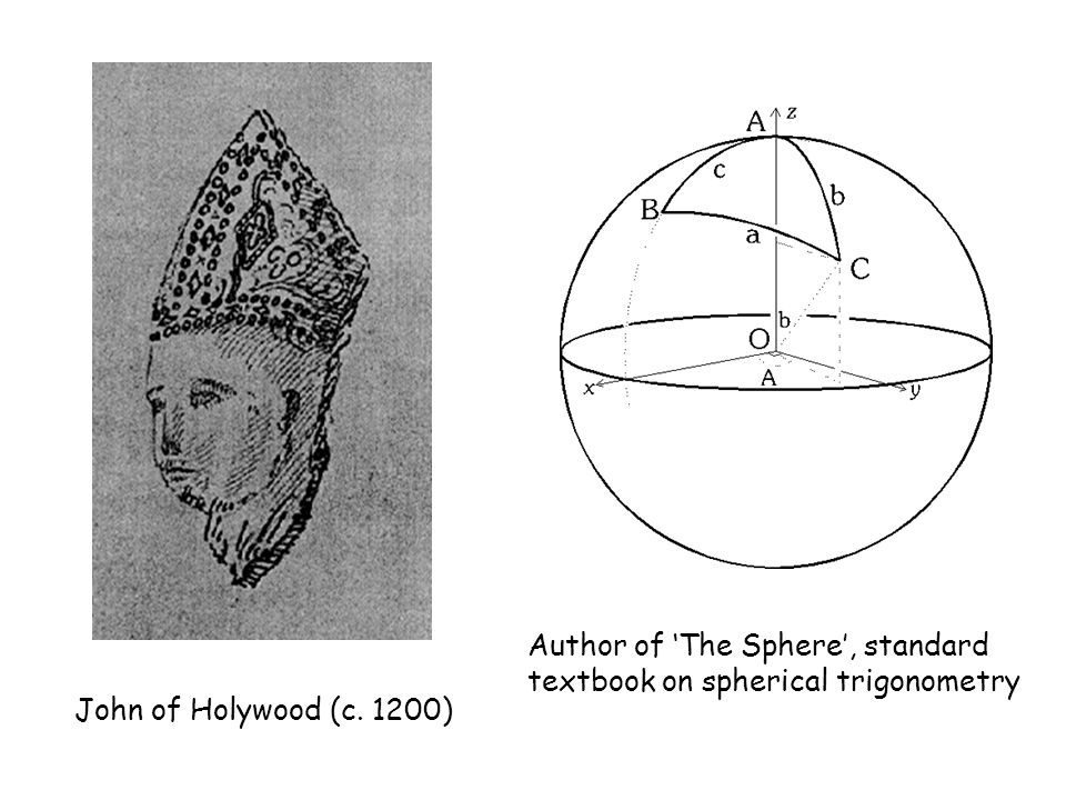John of Holywood (c. 1200) Author of The Sphere, standard textbook on spherical trigonometry